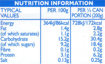 Nutrition Information Label Example